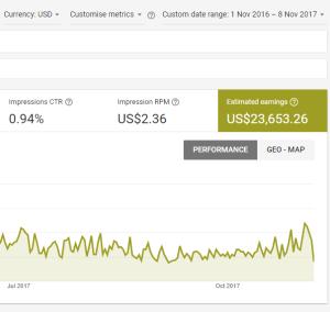 Admob income Nov 2016 - Nov 2017